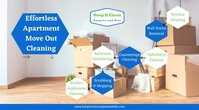 Effortless Apartment Move Out Cleaning